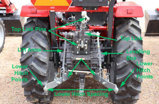 tractor showing three point linkage parts and pins